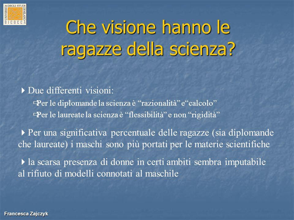 Francesca Zajczyk Francesca Zajczyk Che visione hanno le ragazze della scienza? Due differenti visioni: Per le diplomande la scienza è razionalità eca