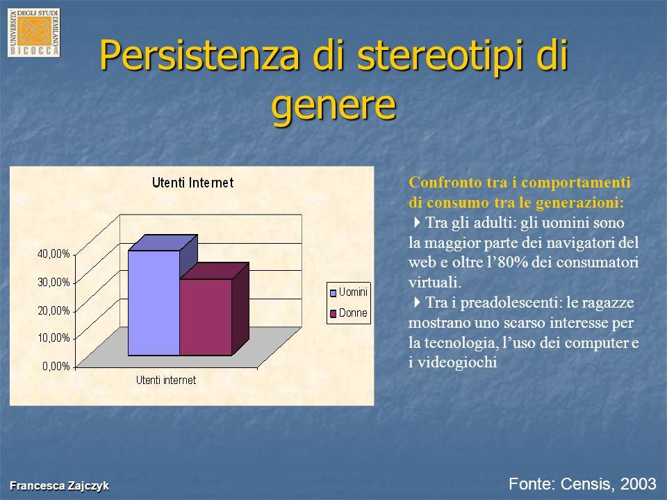 Francesca Zajczyk Francesca Zajczyk Persistenza di stereotipi di genere Confronto tra i comportamenti di consumo tra le generazioni: Tra gli adulti: g