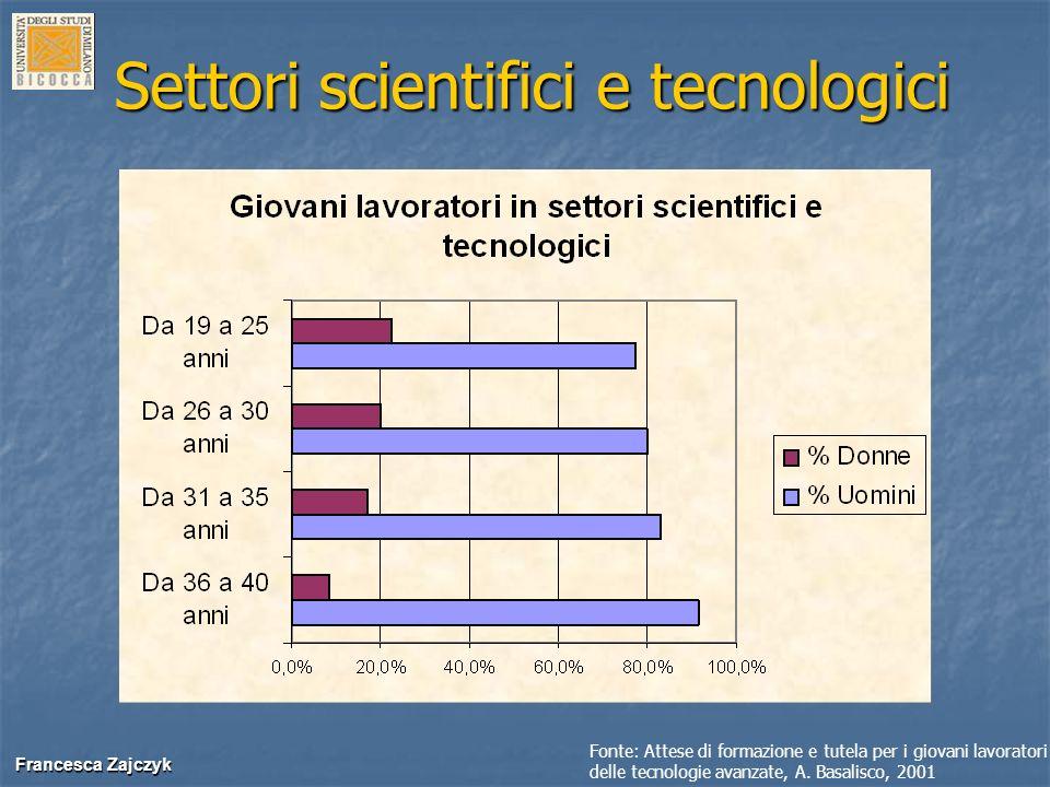 Francesca Zajczyk Francesca Zajczyk Settori scientifici e tecnologici Fonte: Attese di formazione e tutela per i giovani lavoratori delle tecnologie a