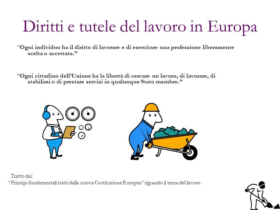 Diritti e tutele del lavoro in Europa Ogni individuo ha il diritto di lavorare e di esercitare una professione liberamente scelta o accettata. Ogni ci