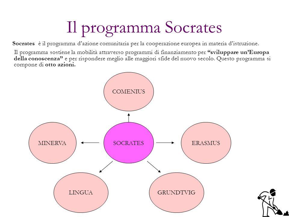 Il programma Socrates Socrates è il programma dazione comunitaria per la cooperazione europea in materia distruzione. Il programma sostiene la mobilit