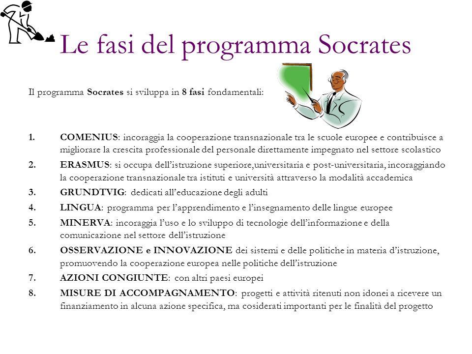 Le fasi del programma Socrates Il programma Socrates si sviluppa in 8 fasi fondamentali: 1.COMENIUS: incoraggia la cooperazione transnazionale tra le