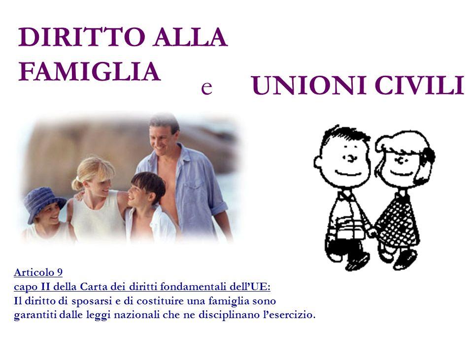 Articolo 9 capo II della Carta dei diritti fondamentali dellUE: Il diritto di sposarsi e di costituire una famiglia sono garantiti dalle leggi naziona