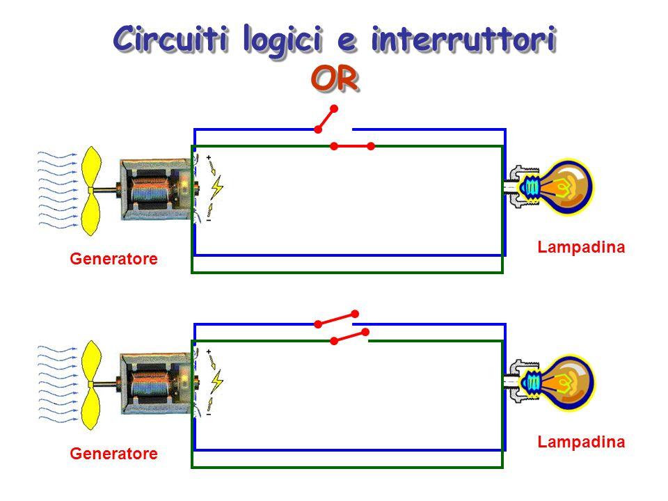 Circuiti logici e interruttori OR OR Generatore Lampadina Generatore Lampadina