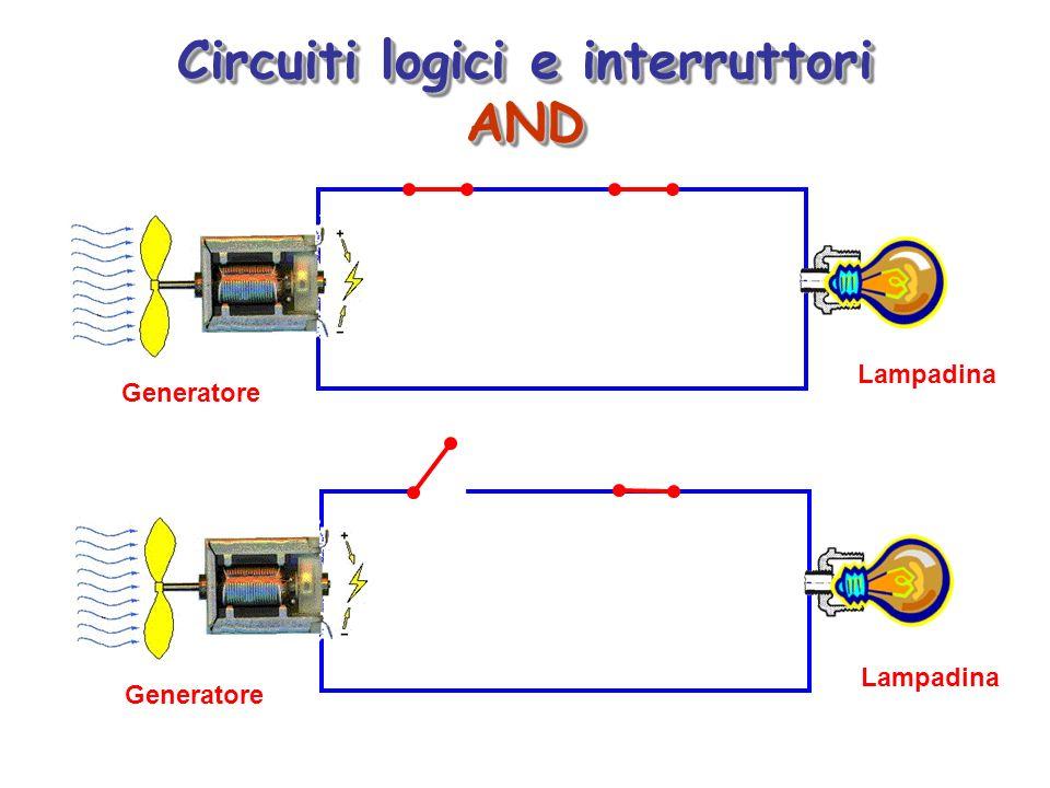 Circuiti logici e interruttori AND AND Generatore Lampadina Generatore Lampadina