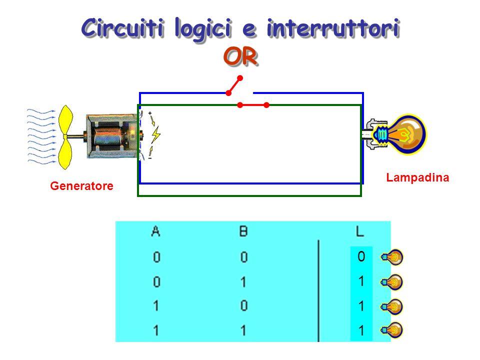 Circuiti logici e interruttori OR OR Generatore Lampadina 01110111