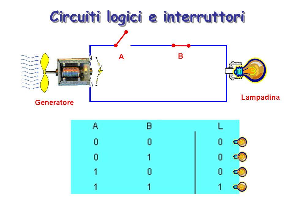 Circuiti logici e interruttori Generatore Lampadina A B
