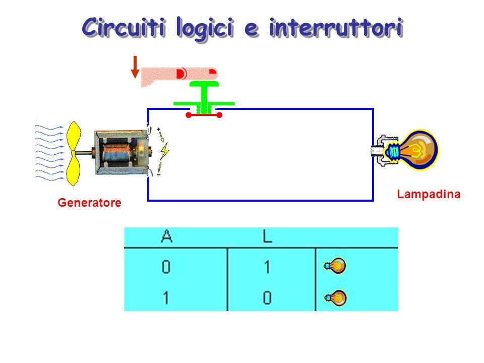 Circuiti logici e interruttori Generatore Lampadina