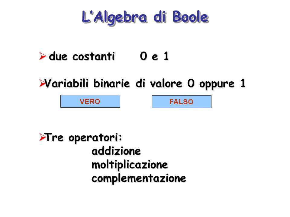 FALSO VERO LAlgebra di Boole due costanti 0 e 1 due costanti 0 e 1 Variabili binarie di valore 0 oppure 1 Variabili binarie di valore 0 oppure 1 Tre o