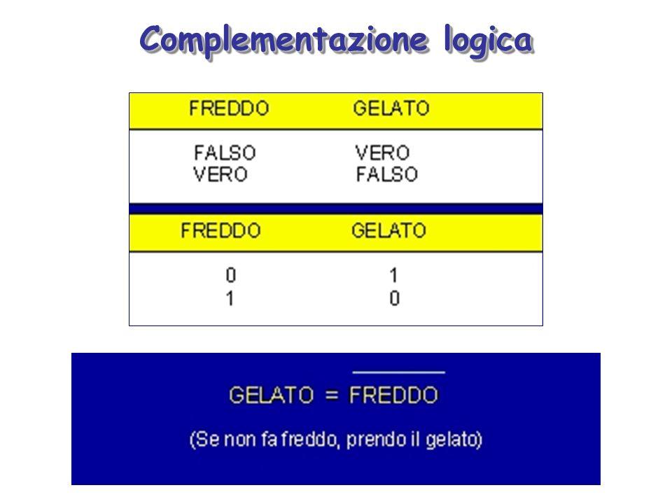 Complementazione logica