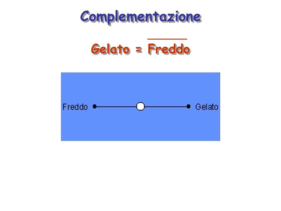 Complementazione Gelato = Freddo Complementazione