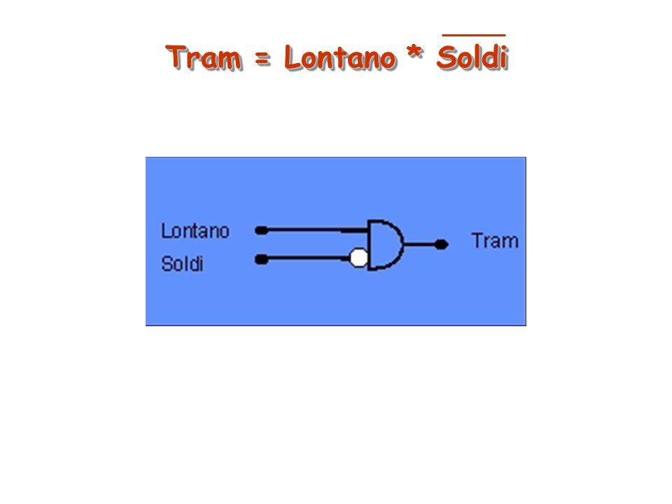 Tram = Lontano * Soldi