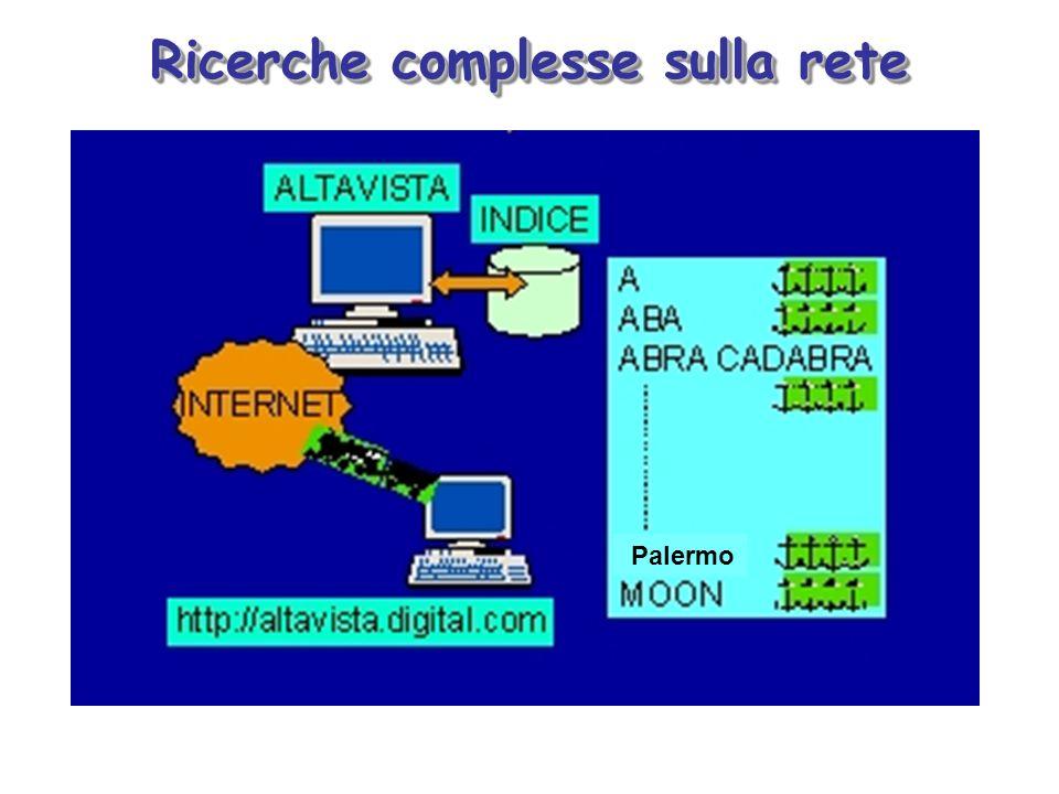 Ricerche complesse sulla rete Palermo