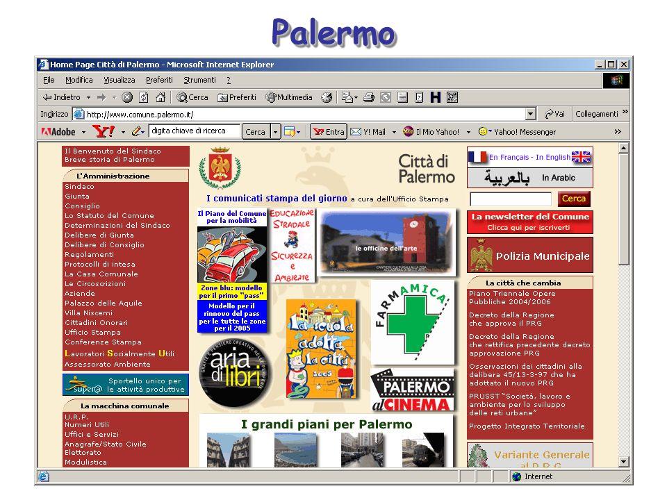 PalermoPalermo