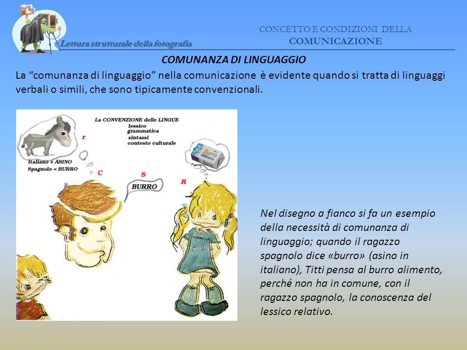 Lettura strutturale della fotografia CONCETTO E CONDIZIONI DELLA COMUNICAZIONE COMUNANZA DI LINGUAGGIO La comunanza di linguaggio nella comunicazione è evidente quando si tratta di linguaggi verbali o simili, che sono tipicamente convenzionali.