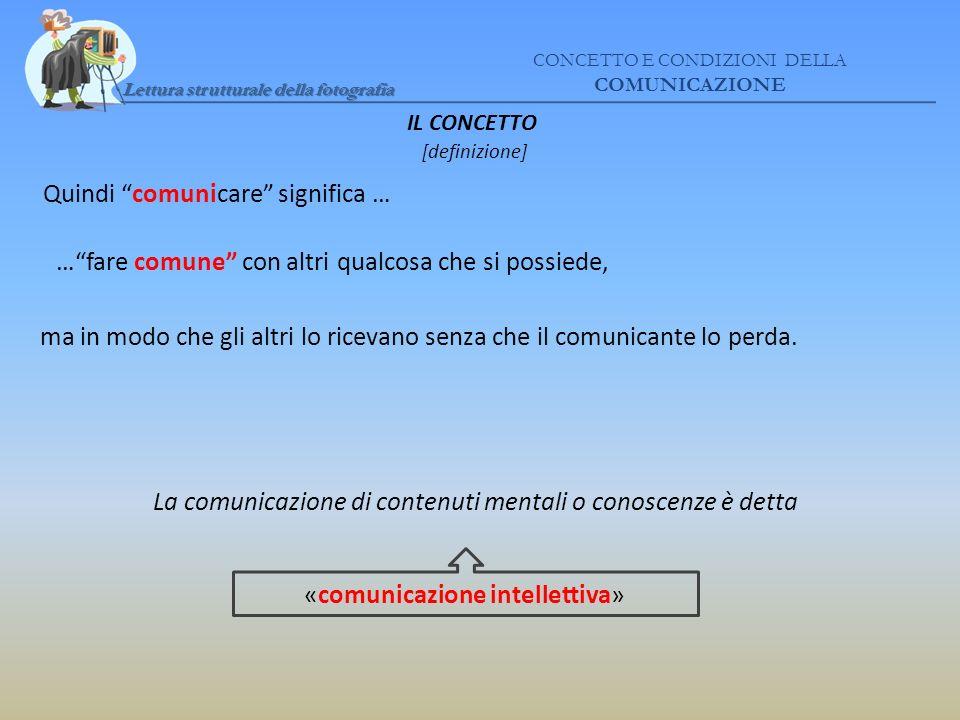 IL CONCETTO Quindi comunicare significa … …fare comune con altriqualcosa che si possiede, ma in modo che gli altri lo ricevano senza che il comunicante lo perda.