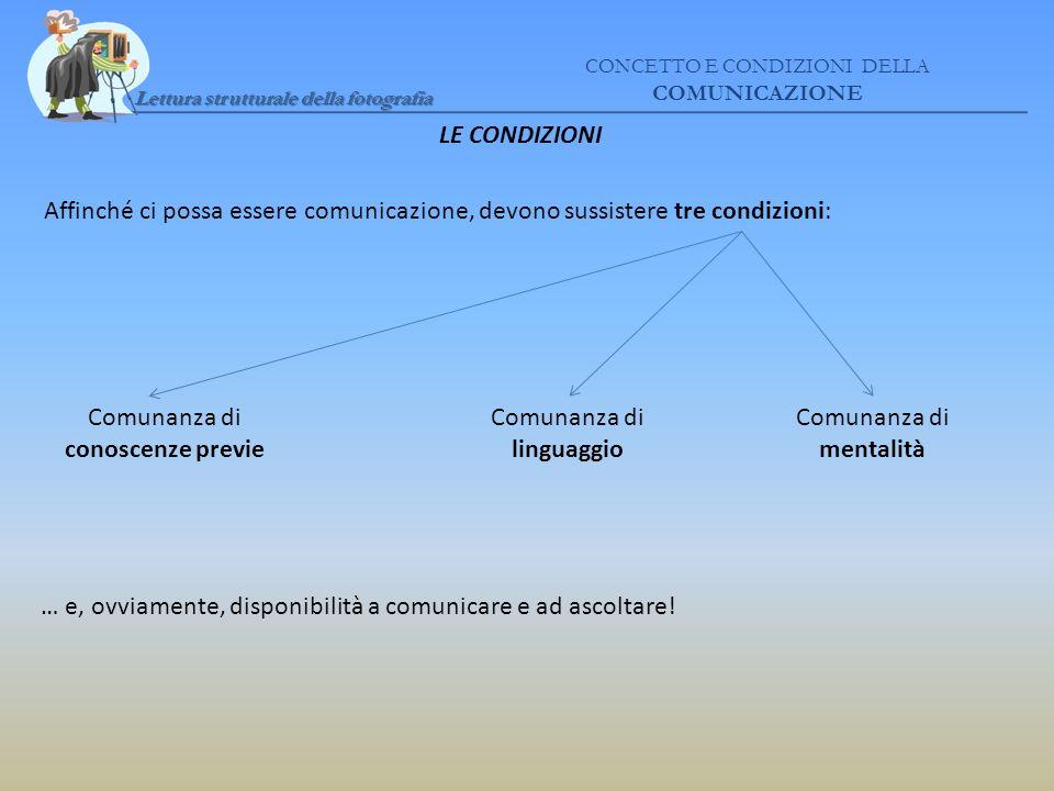 LE CONDIZIONI Affinché ci possa essere comunicazione, devono sussistere tre condizioni: Comunanza di conoscenze previe Comunanza di linguaggio Comunanza di mentalità … e, ovviamente, disponibilità a comunicare e ad ascoltare.