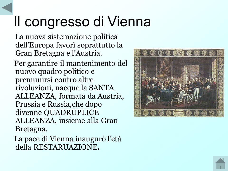 Il congresso di Vienna La sconfitta di Napoleone segnò la fine di un periodo lungo periodo di guerre.