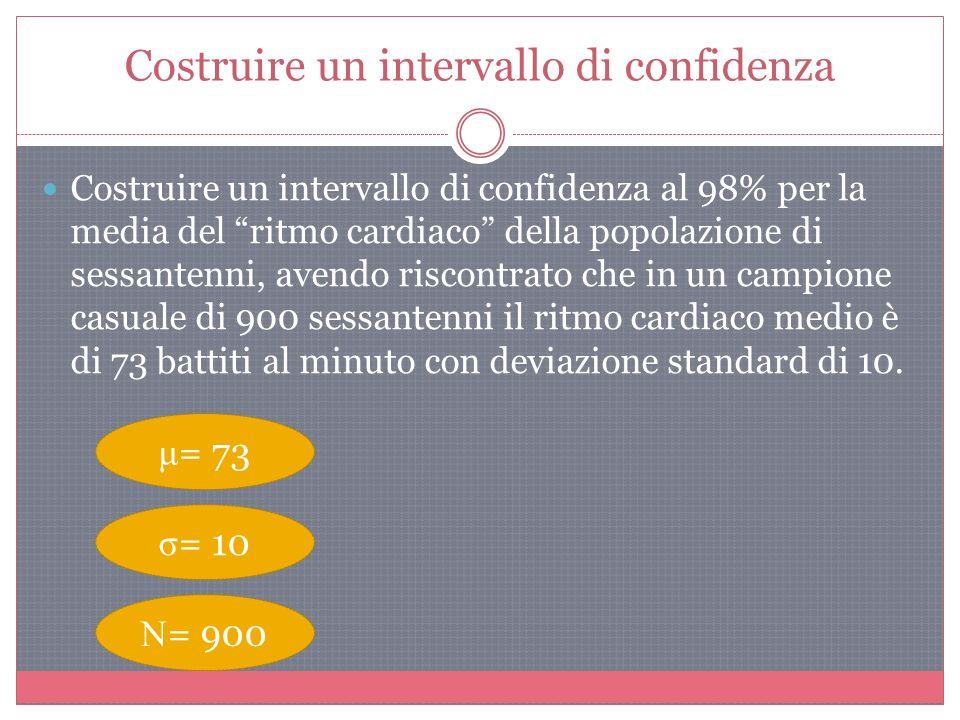 Costruire un intervallo di confidenza Costruire un intervallo di confidenza al 98% per la media del ritmo cardiaco della popolazione di sessantenni, a