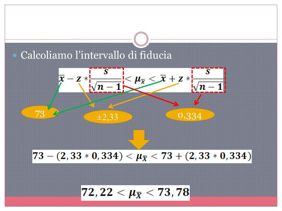 Calcoliamo lintervallo di fiducia 73 ±2,33 0,334
