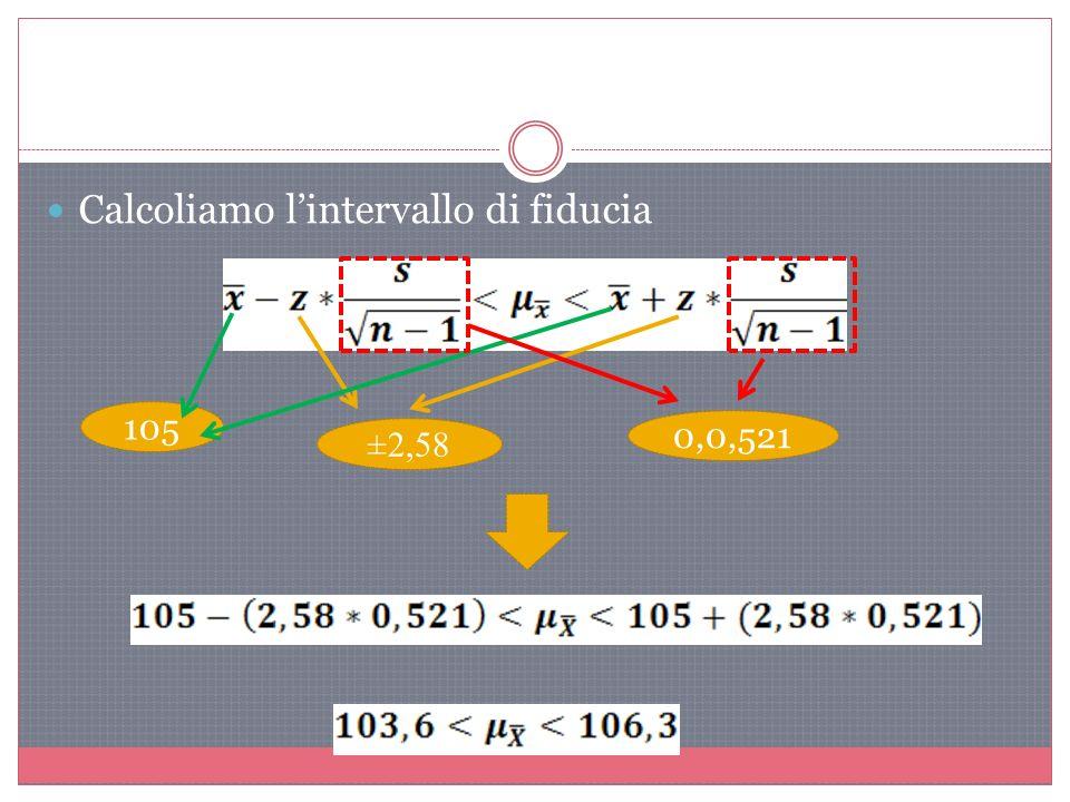Calcoliamo lintervallo di fiducia 105 ±2,58 0,0,521