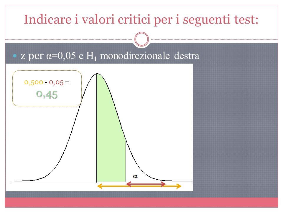 Indicare i valori critici per i seguenti test: z per α=0,05 e H 1 monodirezionale destra 0,45 0,500 - 0,05 = 0,45
