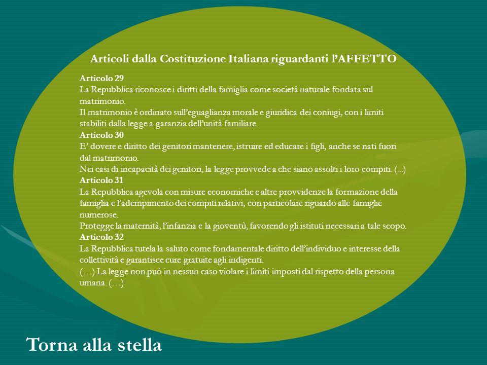 Articoli dalla Costituzione Italiana riguardanti lAFFETTO Articolo 29 La Repubblica riconosce i diritti della famiglia come società naturale fondata s