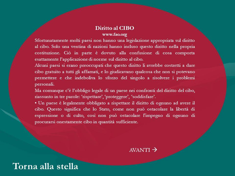 Torna alla stella Diritto al CIBO www.fao.org Sfortunatamente molti paesi non hanno una legislazione appropriata sul diritto al cibo. Solo una ventina