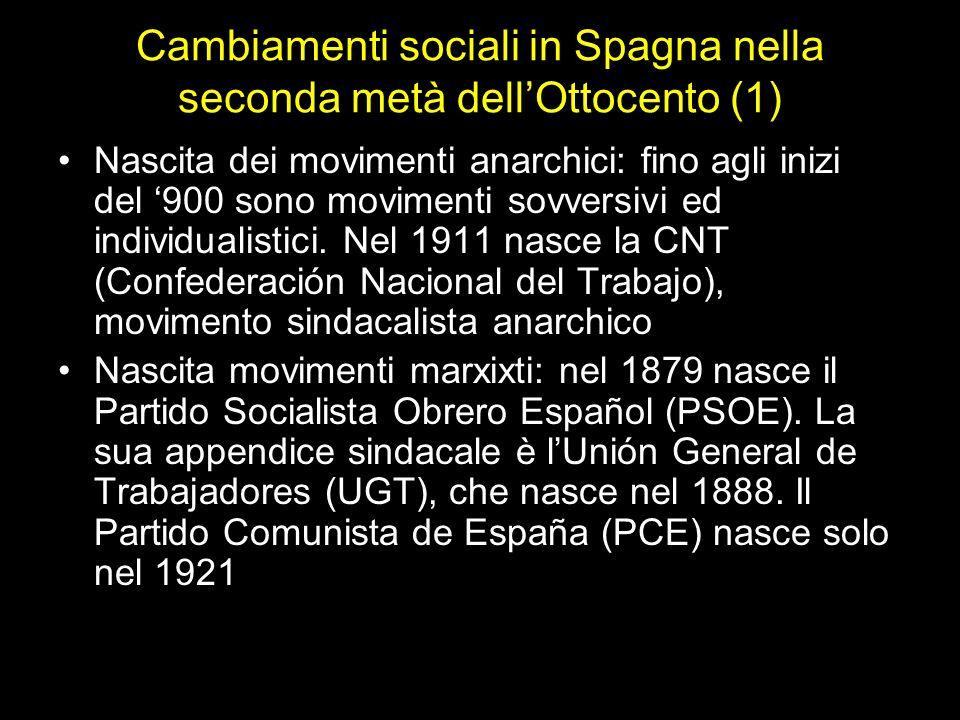 Cambiamenti sociali in Spagna nella seconda metà dellOttocento (1) Nascita dei movimenti anarchici: fino agli inizi del 900 sono movimenti sovversivi