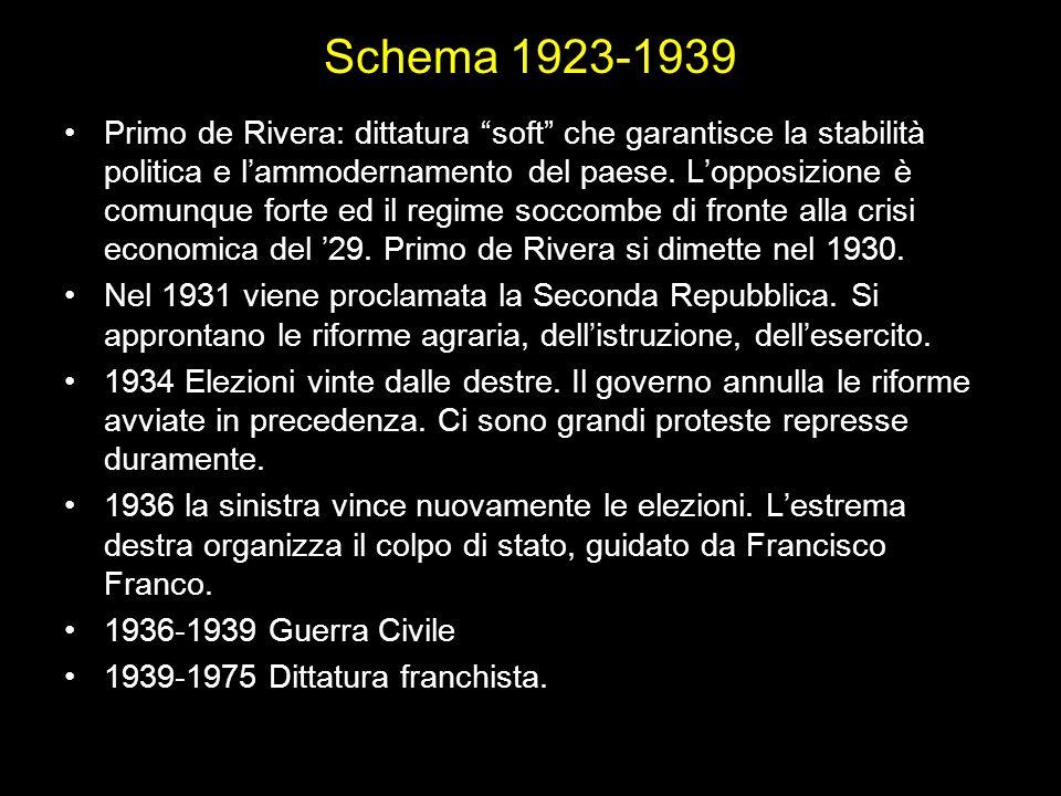 Schema 1923-1939 Primo de Rivera: dittatura soft che garantisce la stabilità politica e lammodernamento del paese. Lopposizione è comunque forte ed il