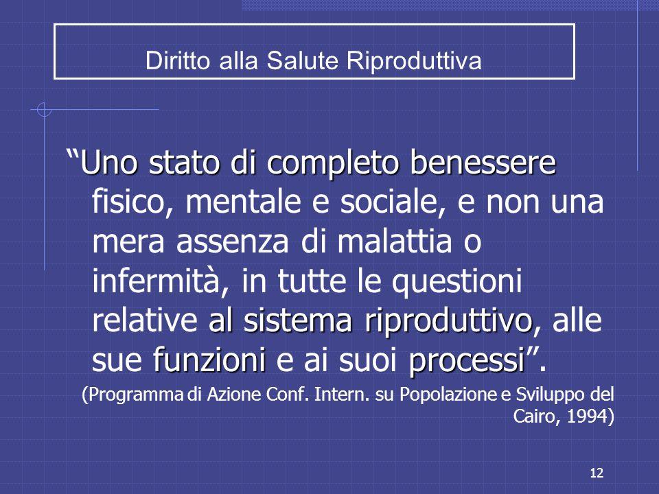 12 Diritto alla Salute Riproduttiva Uno stato di completo benessere al sistema riproduttivo funzioniprocessiUno stato di completo benessere fisico, me