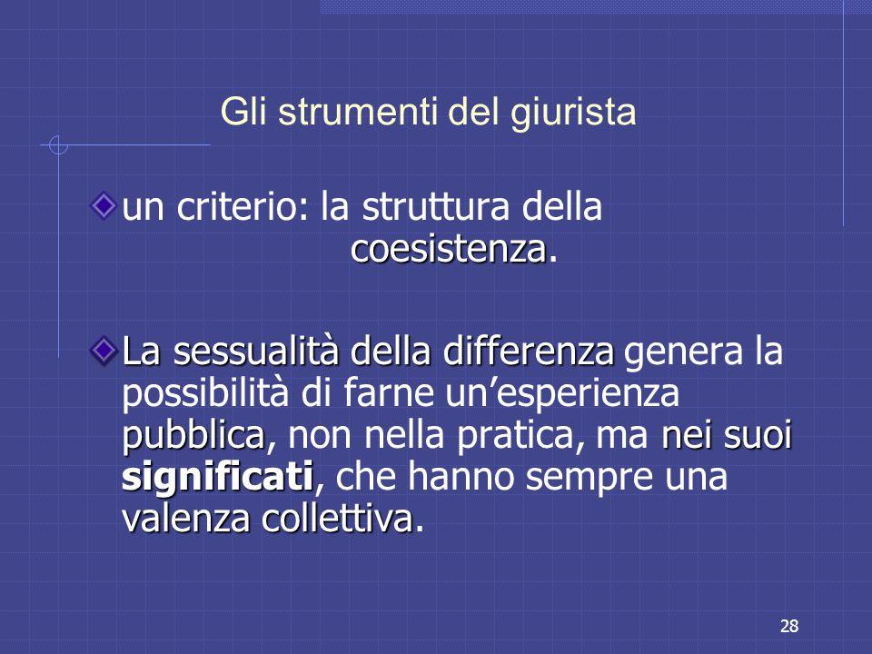 28 Gli strumenti del giurista coesistenza un criterio: la struttura della coesistenza. La sessualità della differenza pubblicanei suoi significati val