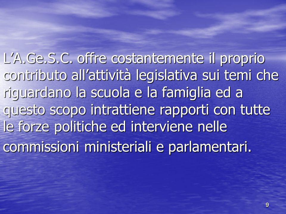 10 LAssociazione fa parte: del Fonags (Forum Nazionale delle Associazioni dei Genitori nella Scuola istituito presso il M.P.I.) del Fonags (Forum Nazionale delle Associazioni dei Genitori nella Scuola istituito presso il M.P.I.) della Commissione per lAttuazione della Legge 62 (M.P.I.) della Commissione per lAttuazione della Legge 62 (M.P.I.) della Commissione per la Valutazione della Scuola (M.P.I.) della Commissione per la Valutazione della Scuola (M.P.I.) del Consiglio Nazionale della Scuola Cattolica e della relativa Giunta Esecutiva (CEI) del Consiglio Nazionale della Scuola Cattolica e della relativa Giunta Esecutiva (CEI) delle Consulte Nazionali di Pastorale Scolastica, Pastorale Familiare e delle Aggregazioni Laicali (CEI) delle Consulte Nazionali di Pastorale Scolastica, Pastorale Familiare e delle Aggregazioni Laicali (CEI) del Forum delle Associazioni Familiari del Forum delle Associazioni Familiari delle Consulte Scuole regionali e provinciali delle Consulte Scuole regionali e provinciali del Coordinamento delle Associazioni per la Comunicazione (Copercom) del Coordinamento delle Associazioni per la Comunicazione (Copercom) delle Commissioni di revisione cinematografica presso il Ministero dei Beni Culturali e nel Comitato TV e Minori delle Commissioni di revisione cinematografica presso il Ministero dei Beni Culturali e nel Comitato TV e Minori