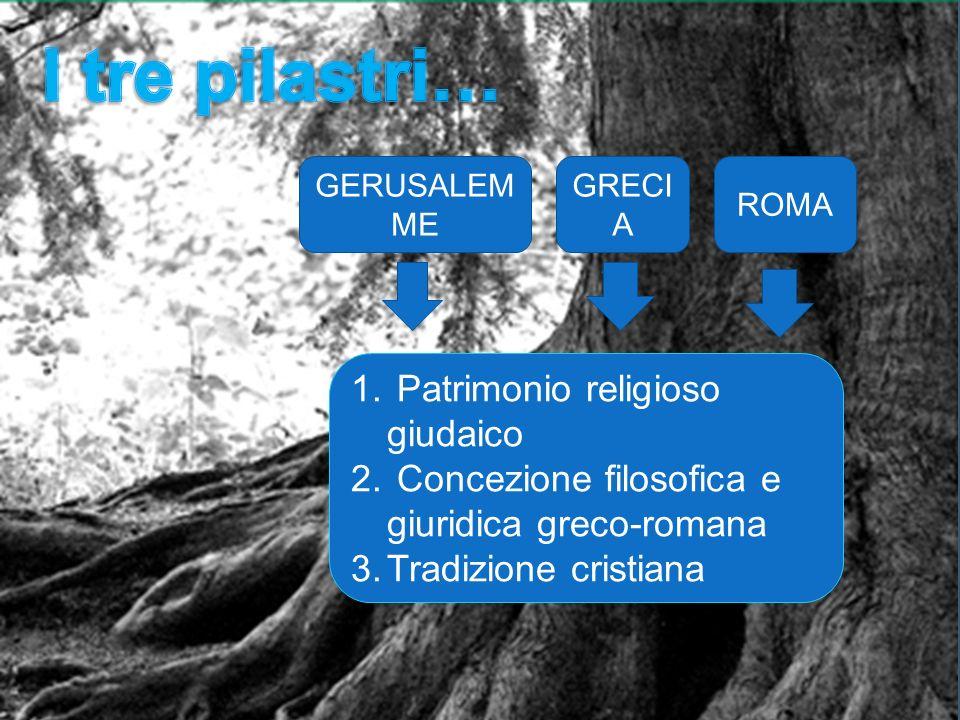 GERUSALEM ME ROMA GRECI A 1. Patrimonio religioso giudaico 2. Concezione filosofica e giuridica greco-romana 3.Tradizione cristiana