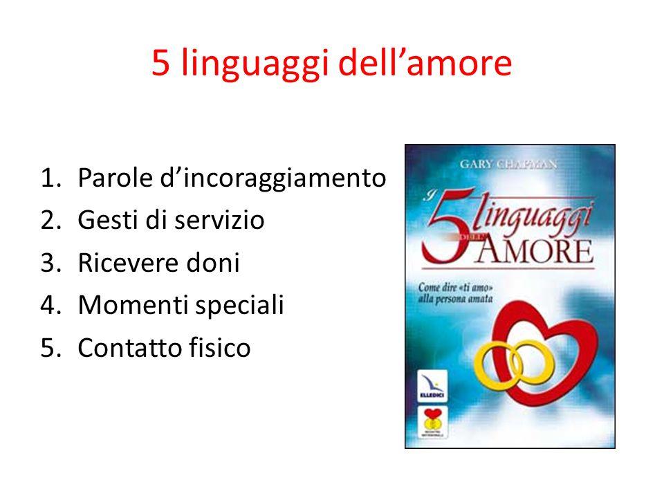 5 linguaggi dellamore 1.Parole dincoraggiamento 2.Gesti di servizio 3.Ricevere doni 4.Momenti speciali 5.Contatto fisico