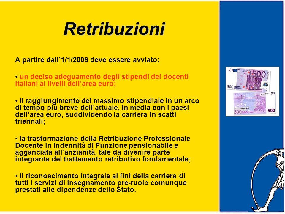 Retribuzioni A partire dall1/1/2006 deve essere avviato: un deciso adeguamento degli stipendi dei docenti italiani ai livelli dellarea euro; il raggiungimento del massimo stipendiale in un arco di tempo più breve dellattuale, in media con i paesi dellarea euro, suddividendo la carriera in scatti triennali; la trasformazione della Retribuzione Professionale Docente in Indennità di Funzione pensionabile e agganciata allanzianità, tale da divenire parte integrante del trattamento retributivo fondamentale; Il riconoscimento integrale ai fini della carriera di tutti i servizi di insegnamento pre-ruolo comunque prestati alle dipendenze dello Stato.