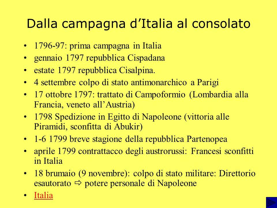 Dalla campagna dItalia al consolato 1796-97: prima campagna in Italia gennaio 1797 repubblica Cispadana estate 1797 repubblica Cisalpina.