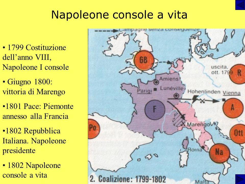 Napoleone console a vita 1799 Costituzione dellanno VIII, Napoleone I console Giugno 1800: vittoria di Marengo 1801 Pace: Piemonte annesso alla Francia 1802 Repubblica Italiana.