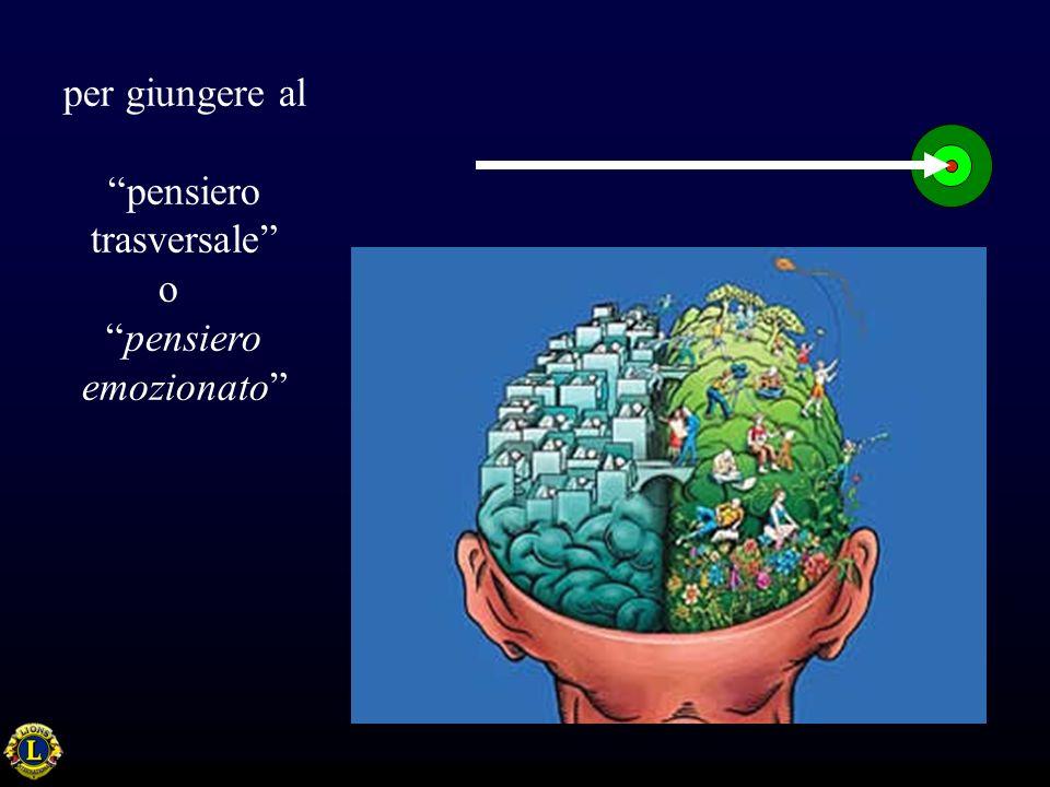 per giungere al pensiero trasversale o pensiero emozionato