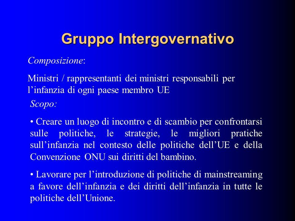 Gruppo Intergovernativo Composizione: Ministri / rappresentanti dei ministri responsabili per linfanzia di ogni paese membro UE Scopo: Creare un luogo