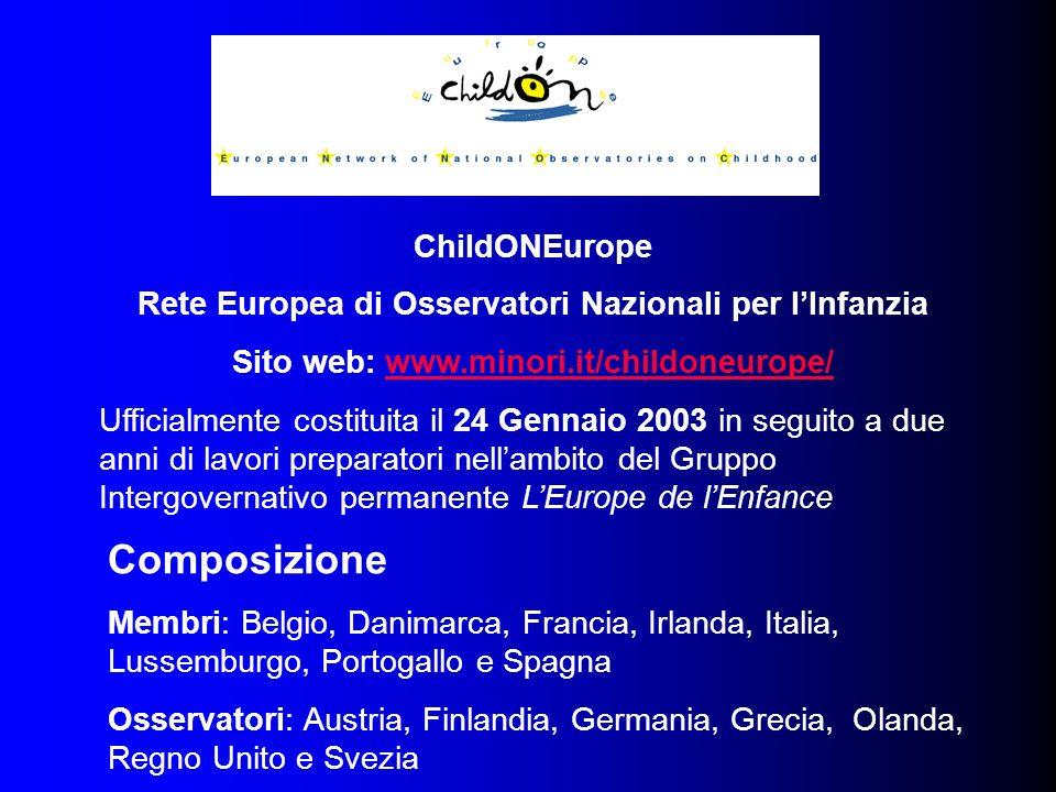 ChildONEurope Rete Europea di Osservatori Nazionali per lInfanzia Sito web: www.minori.it/childoneurope/www.minori.it/childoneurope/ Ufficialmente cos