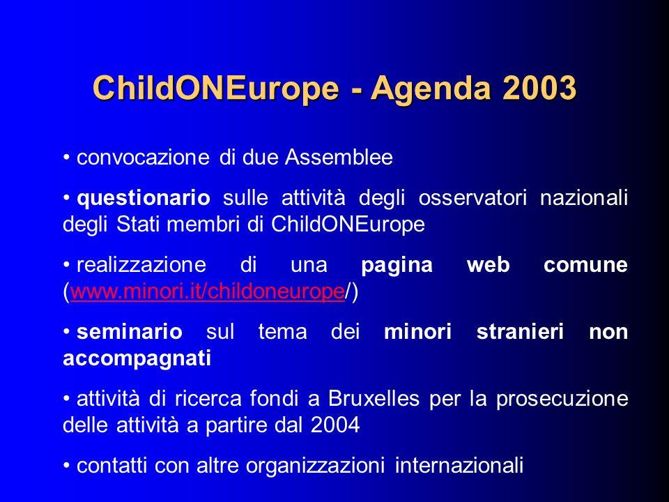ChildONEurope - Agenda 2003 convocazione di due Assemblee questionario sulle attività degli osservatori nazionali degli Stati membri di ChildONEurope