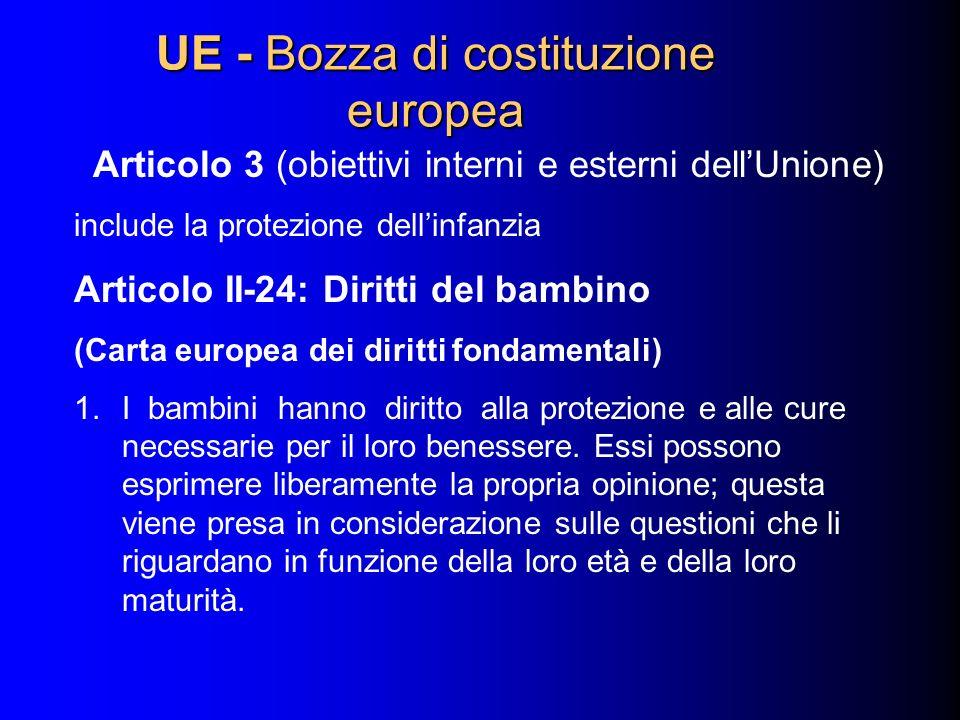 UE - Bozza di costituzione europea Articolo 3 (obiettivi interni e esterni dellUnione) include la protezione dellinfanzia Articolo II-24: Diritti del