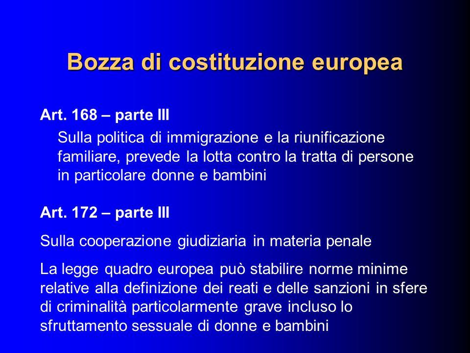 Bozza di costituzione europea Art. 168 – parte III Sulla politica di immigrazione e la riunificazione familiare, prevede la lotta contro la tratta di