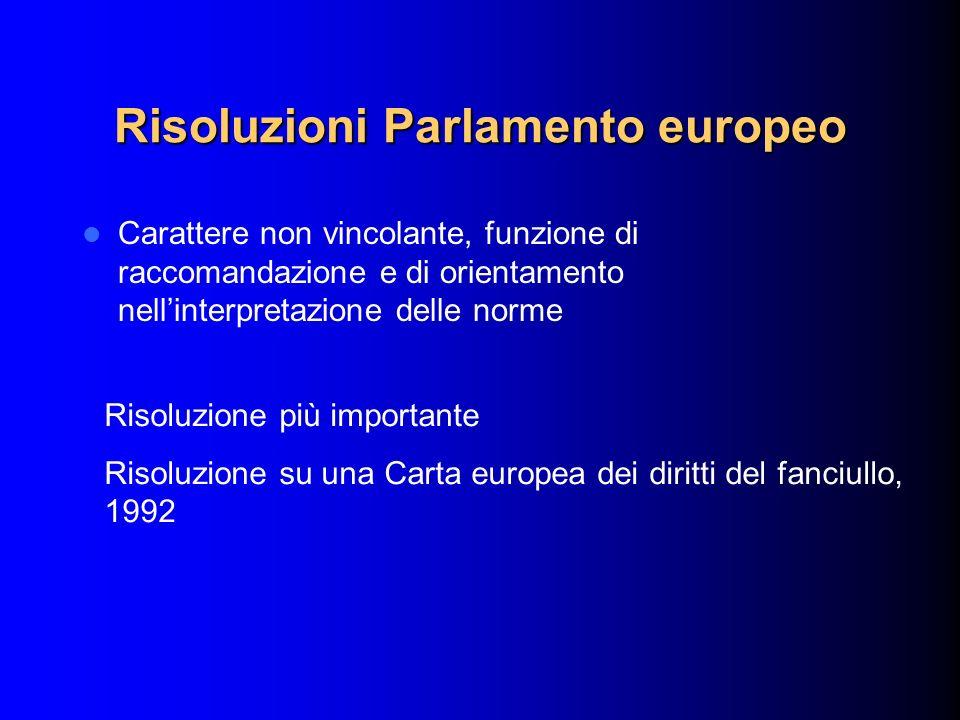 Risoluzioni Parlamento europeo Carattere non vincolante, funzione di raccomandazione e di orientamento nellinterpretazione delle norme Risoluzione più