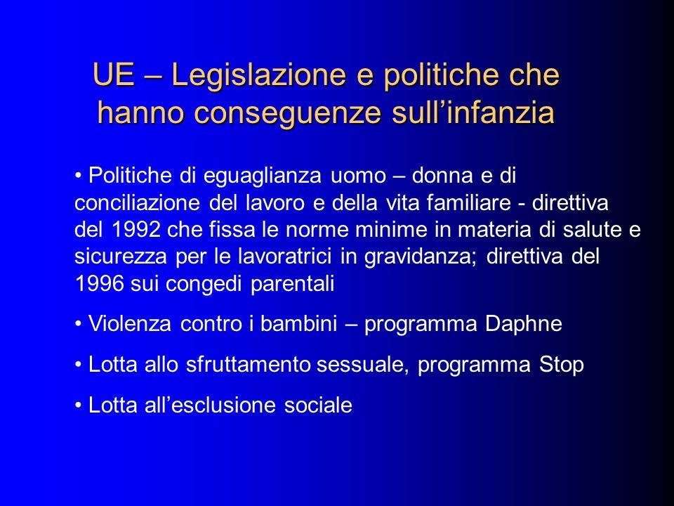 UE – Legislazione e politiche che hanno conseguenze sullinfanzia Politiche di eguaglianza uomo – donna e di conciliazione del lavoro e della vita fami