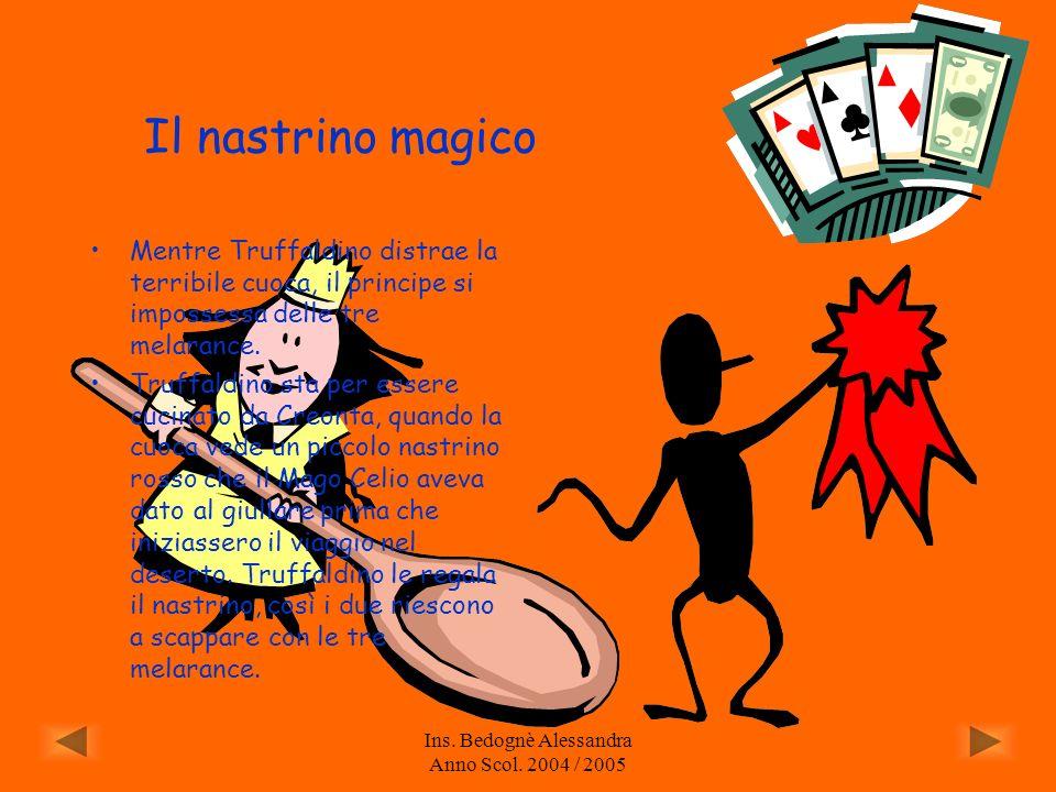 Ins. Bedognè Alessandra Anno Scol. 2004 / 2005 CRE … ON … TA!!!