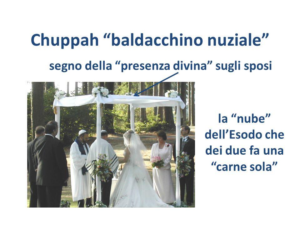 Chuppah baldacchino nuziale segno della presenza divina sugli sposi la nube dellEsodo che dei due fa una carne sola
