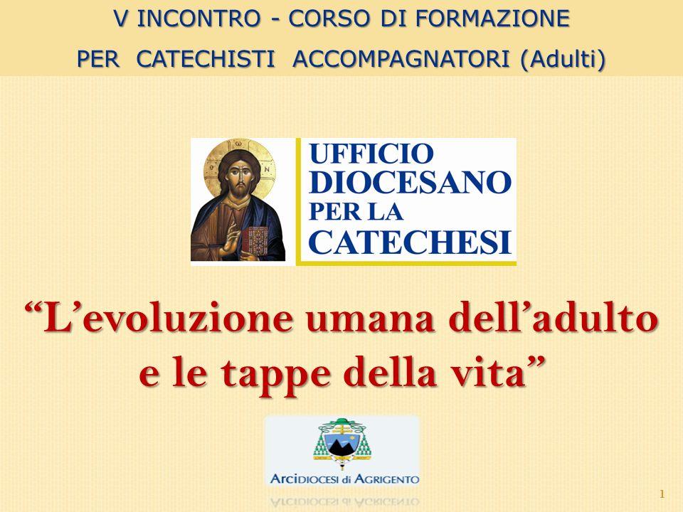 2 Ufficio Diocesano per la Catechesi Ogni catechista è invitato ad esprimere con una parola il concetto di età trasmesso dalla stampa Fase espressiva