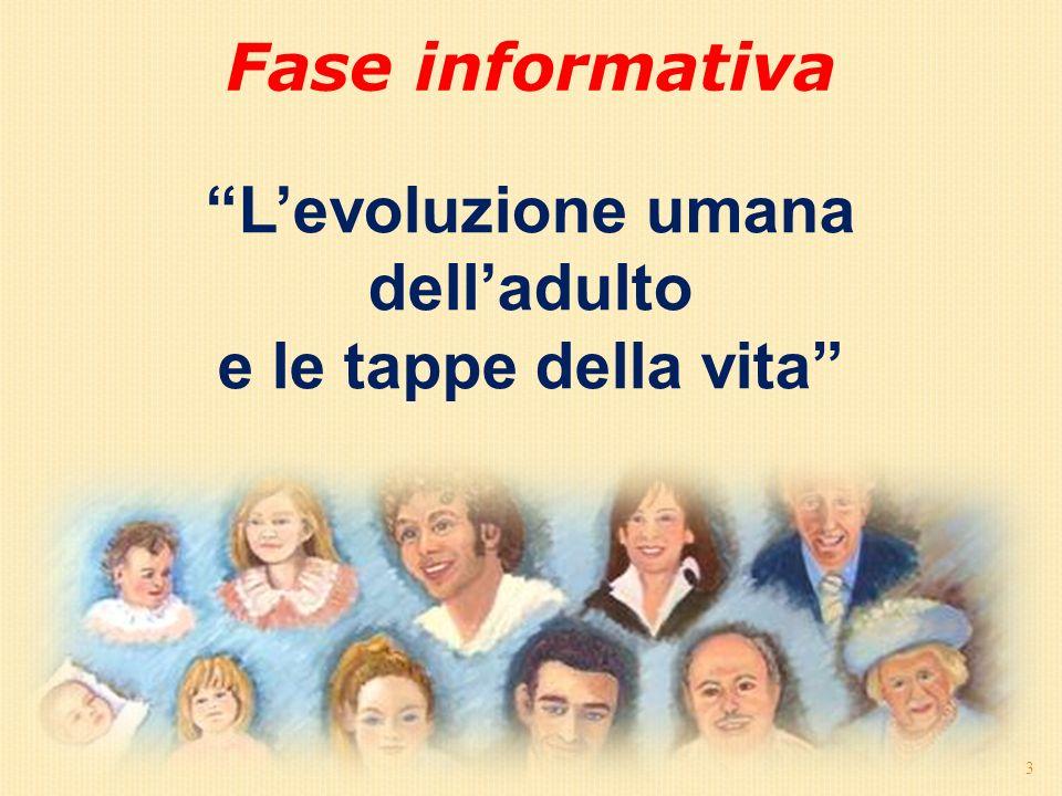 3 Fase informativa Levoluzione umana delladulto e le tappe della vita